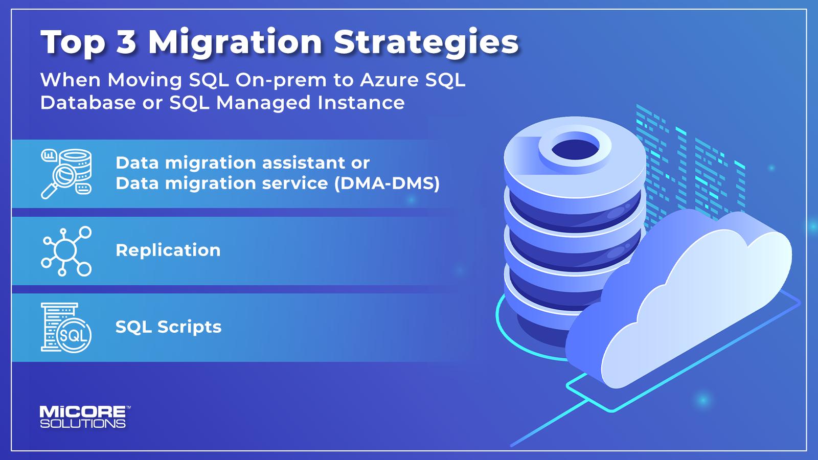 Top 3 Migration Strategies When Moving SQL On-prem to Azure SQL Database or SQL Managed Instance